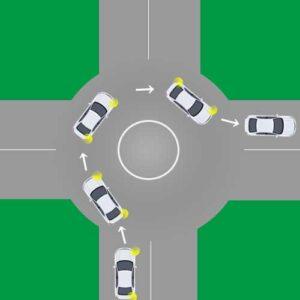 ラウンドアバウト(環状交差点)の説明図。右折の場合。
